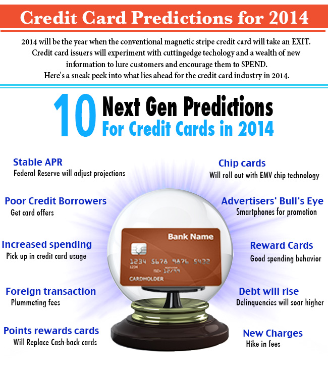 Crystal Ball Predictions for the Credit Card Industry - What 2014 has in store