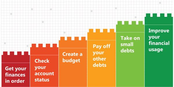 How to rebuild credit when your debts went to collections a year back