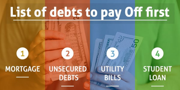 Which Debt To Pay Off First During COVID-19?