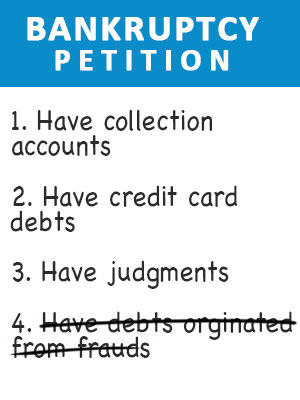 Debts Incurred From Fraud
