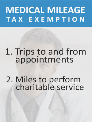 Mention your medical mileage in your income tax return