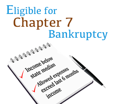 Qualifying for the Means Test - Are you eligible for Chapter 7 bankruptcy?
