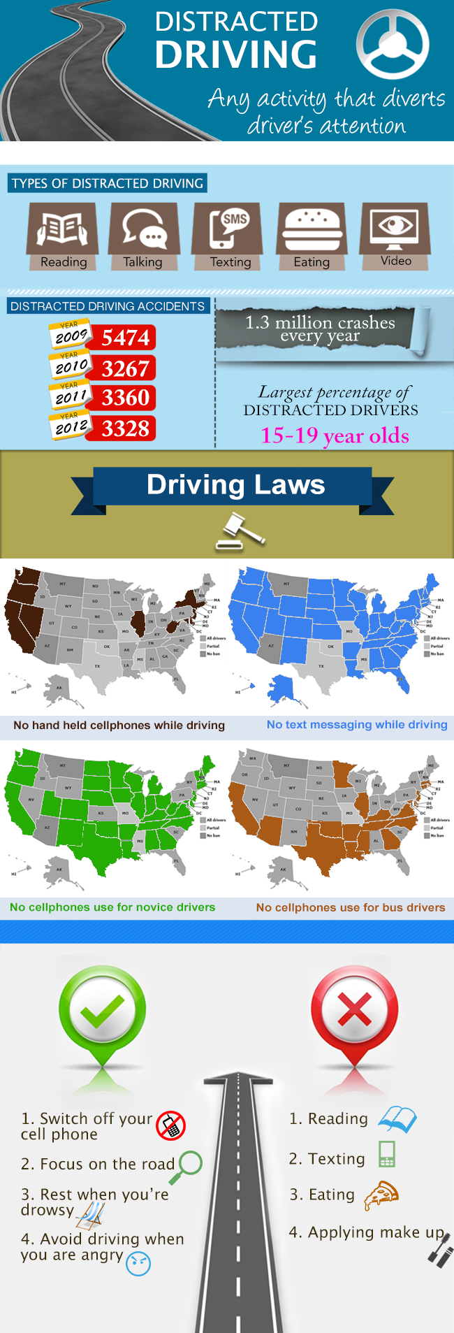 Dummies' guide to distracted driving laws