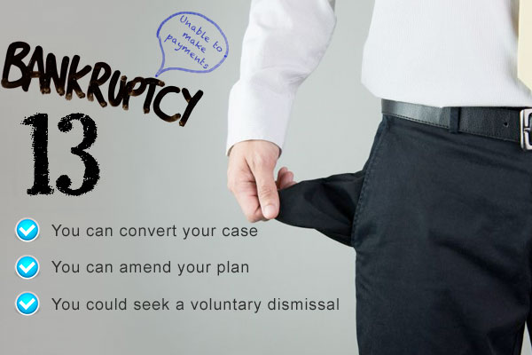 What will you do if you default on Chapter 13 bankruptcy plan payments?