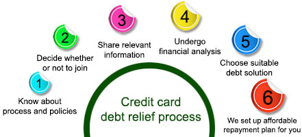 OVLG Credit Card Debt Help Cycle