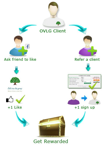 ReferralInfoGraphic